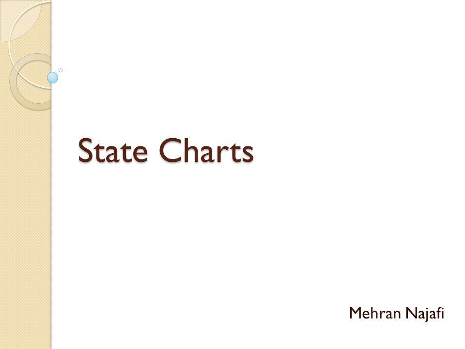 State Charts Mehran Najafi