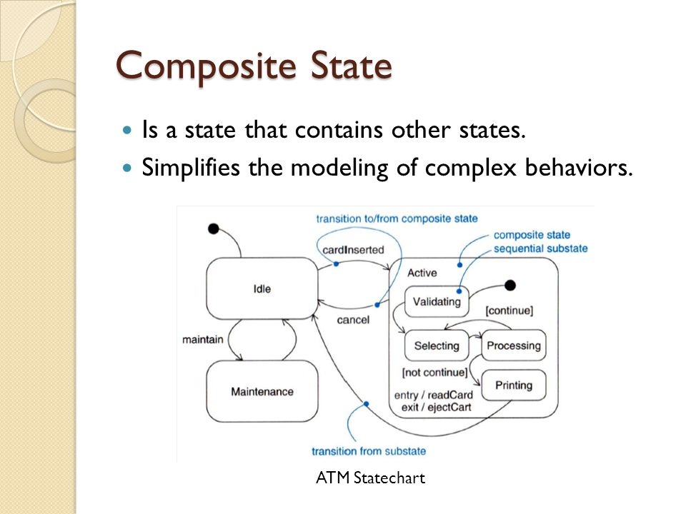 Composite State Is a state that contains other states.
