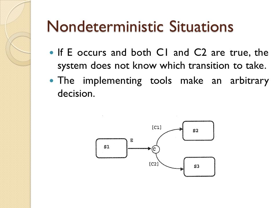 Nondeterministic Situations If E occurs and both C1 and C2 are true, the system does not know which transition to take.