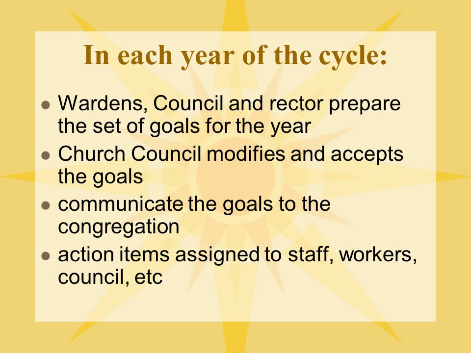 In each year of the cycle: Wardens, Council and rector prepare the set of goals for the year Church Council modifies and accepts the goals communicate the goals to the congregation action items assigned to staff, workers, council, etc