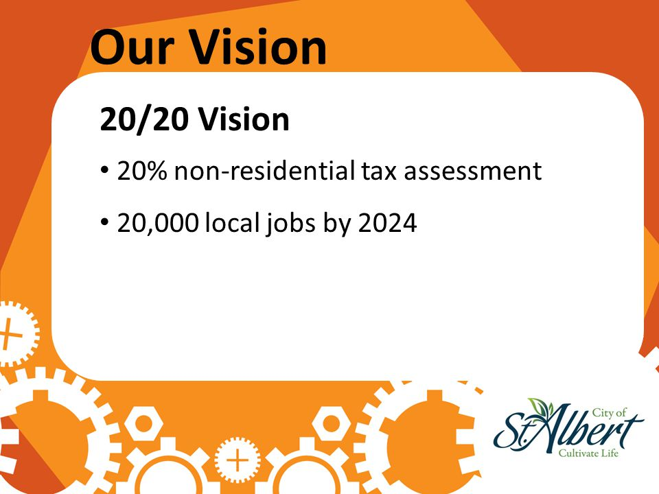 Our Vision 20/20 Vision 20% non-residential tax assessment 20,000 local jobs by 2024