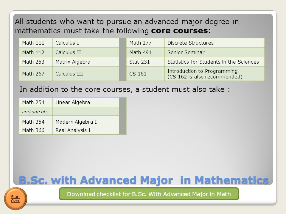 B.Sc. with Advanced Major in Mathematics All students who want to pursue an advanced major degree in mathematics must take the following core courses: