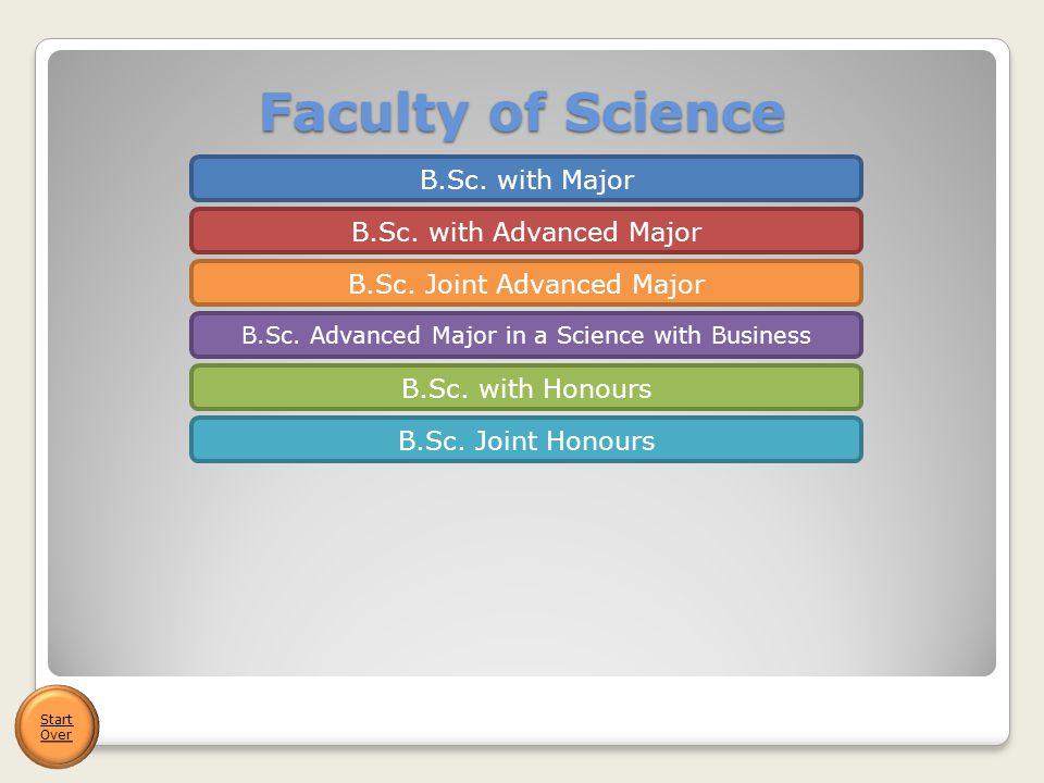 Mathematics and Physics Start Over B.Sc.