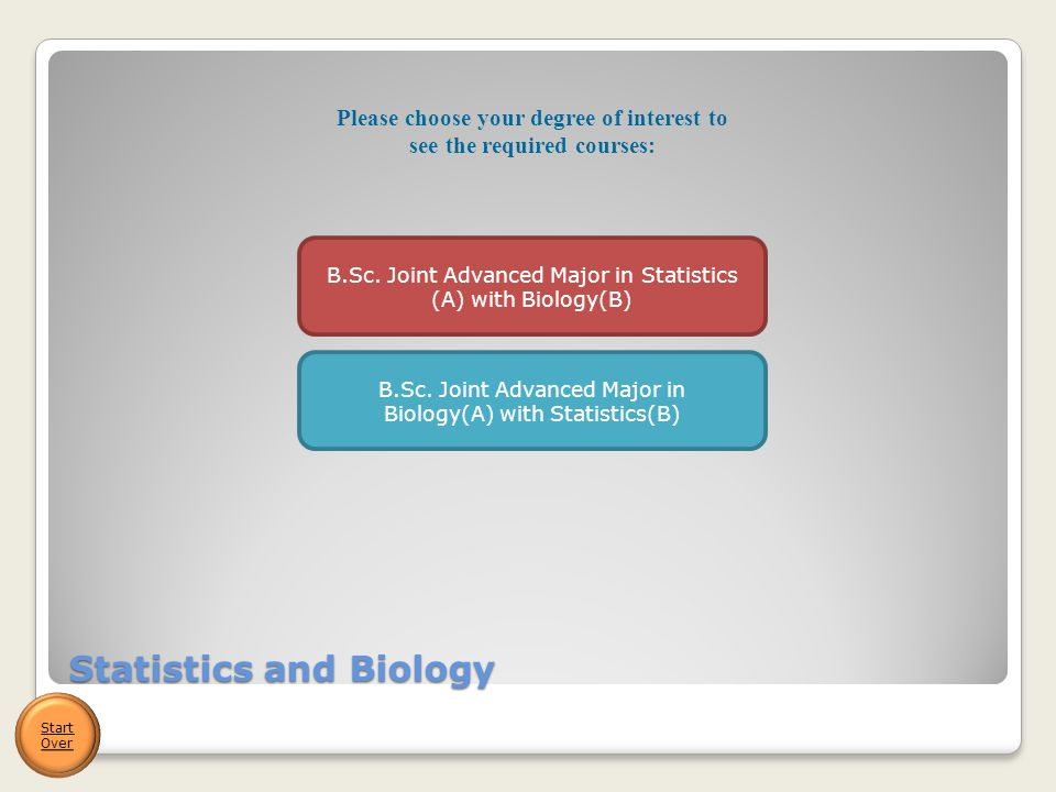 Statistics and Biology Start Over B.Sc. Joint Advanced Major in Statistics (A) with Biology(B) B.Sc. Joint Advanced Major in Biology(A) with Statistic