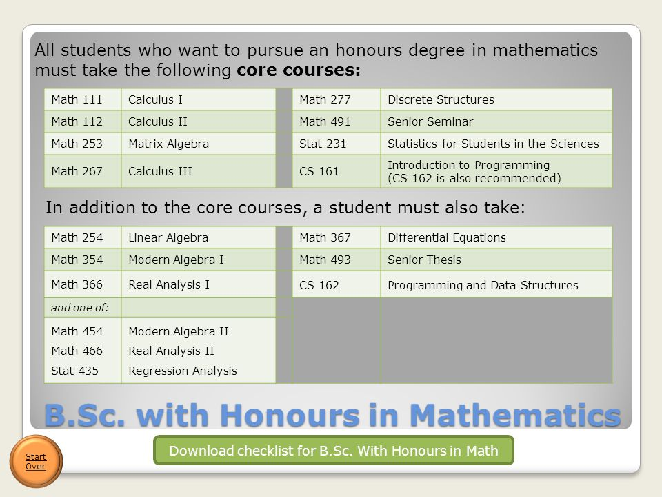 B.Sc. with Honours in Mathematics All students who want to pursue an honours degree in mathematics must take the following core courses: Math 111Calcu