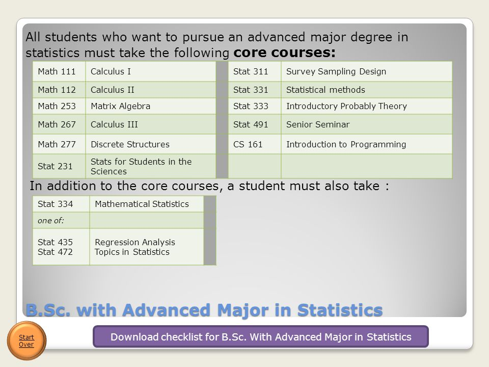 B.Sc. with Advanced Major in Statistics All students who want to pursue an advanced major degree in statistics must take the following core courses: I