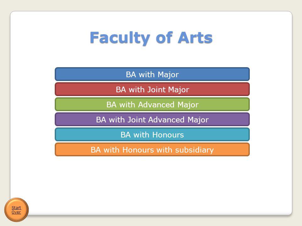 Faculty of Arts BA with Major BA with Advanced Major BA with Honours Start Over BA with Honours with subsidiary BA with Joint Major BA with Joint Adva