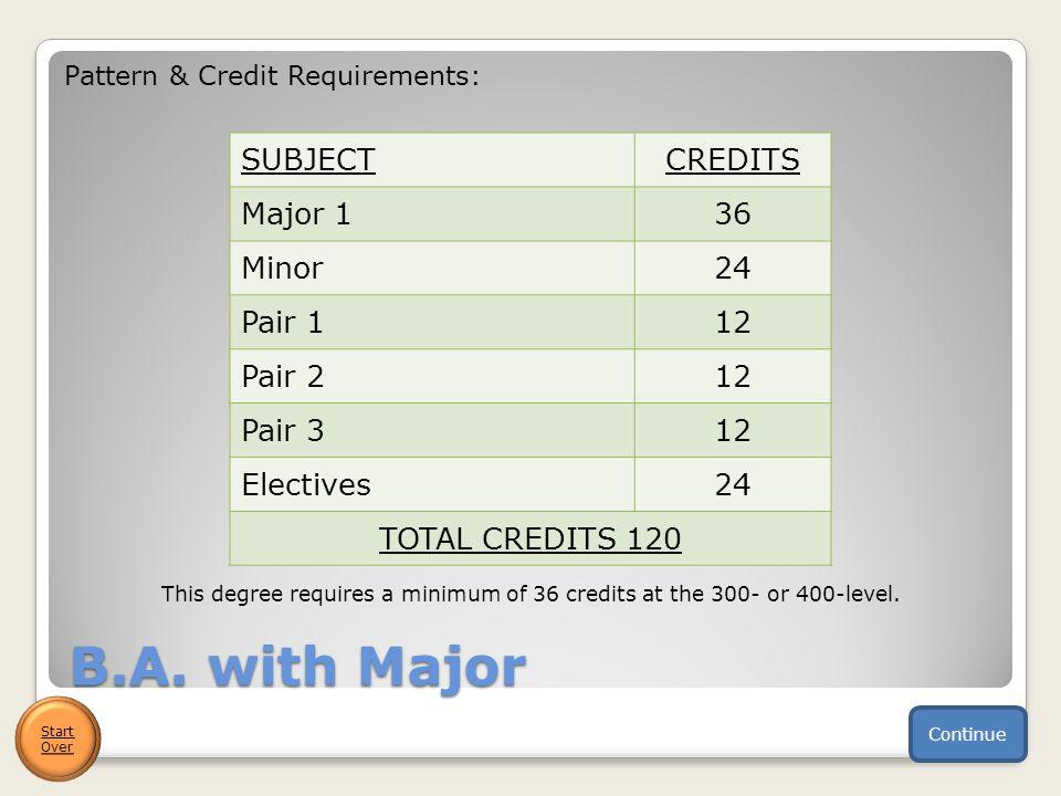 B.A. with Major SUBJECTCREDITS Major 136 Minor24 Pair 112 Pair 212 Pair 312 Electives24 TOTAL CREDITS 120 Pattern & Credit Requirements: Continue Star