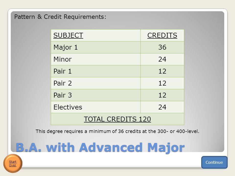 B.A. with Advanced Major Continue Pattern & Credit Requirements: SUBJECTCREDITS Major 136 Minor24 Pair 112 Pair 212 Pair 312 Electives24 TOTAL CREDITS