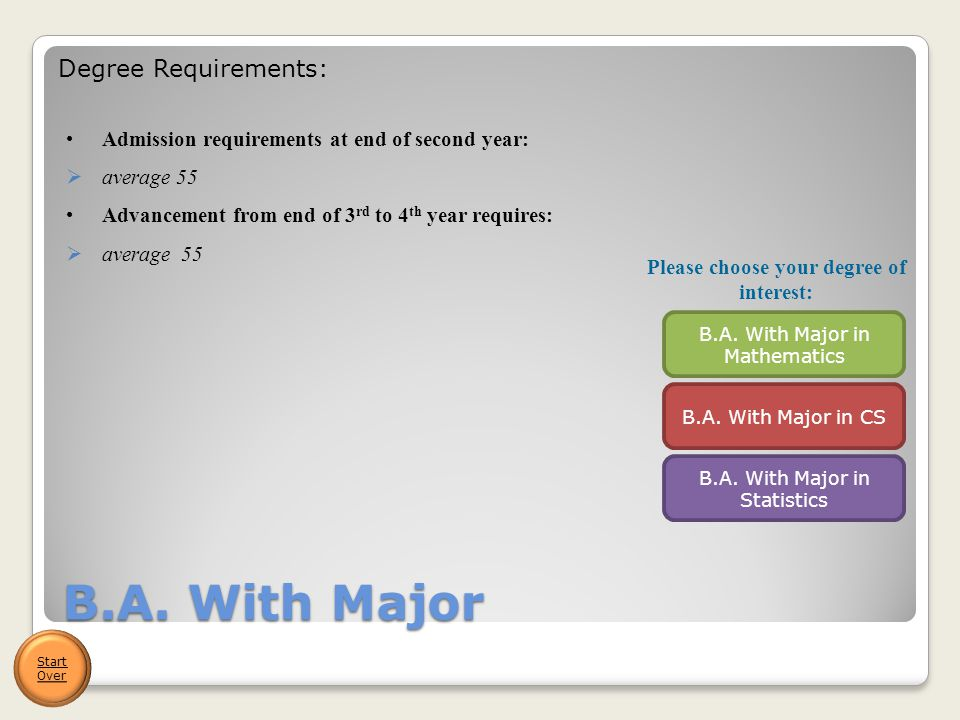 B.A. With Major Admission requirements at end of second year:  average 55 Advancement from end of 3 rd to 4 th year requires:  average 55 Please cho