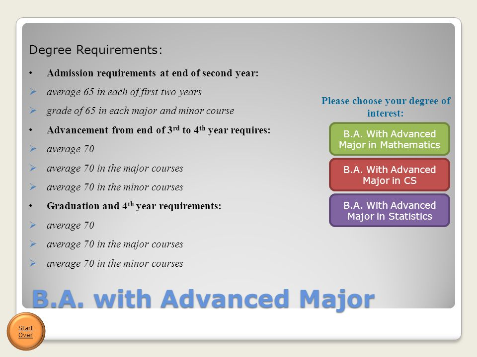 B.A. with Advanced Major Admission requirements at end of second year:  average 65 in each of first two years  grade of 65 in each major and minor c