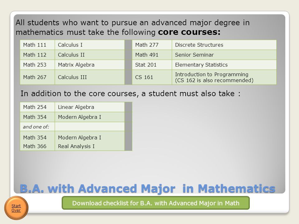 B.A. with Advanced Major in Mathematics All students who want to pursue an advanced major degree in mathematics must take the following core courses: