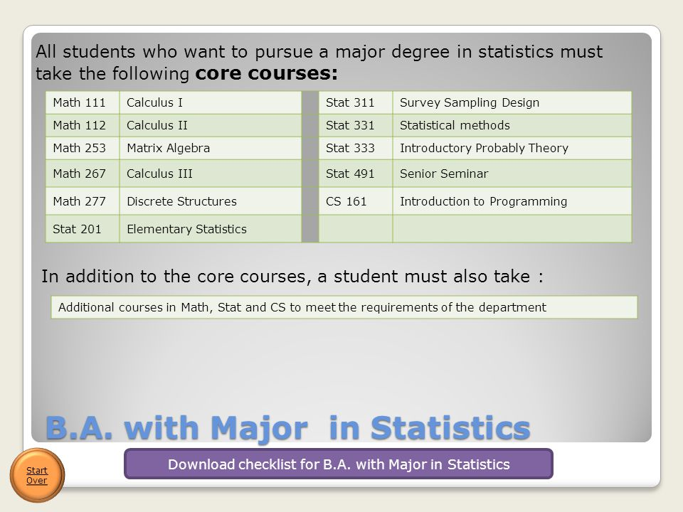 B.A. with Major in Statistics All students who want to pursue a major degree in statistics must take the following core courses: Math 111Calculus ISta