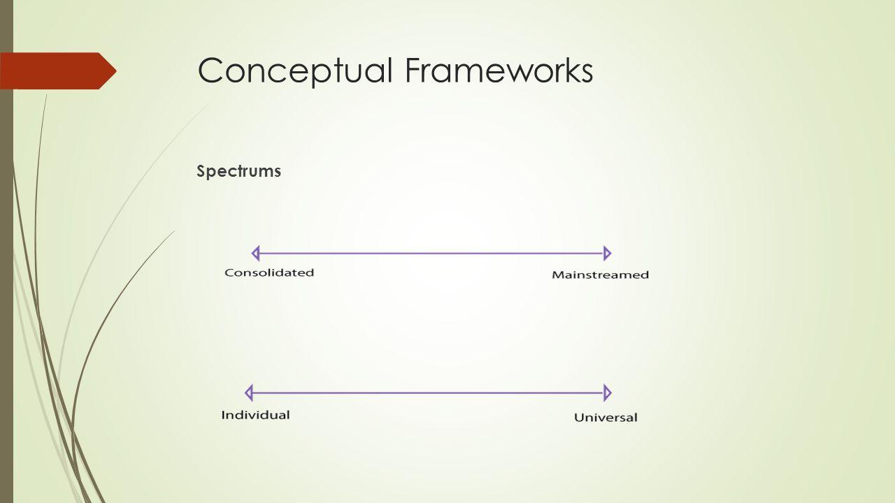Conceptual Frameworks Spectrums