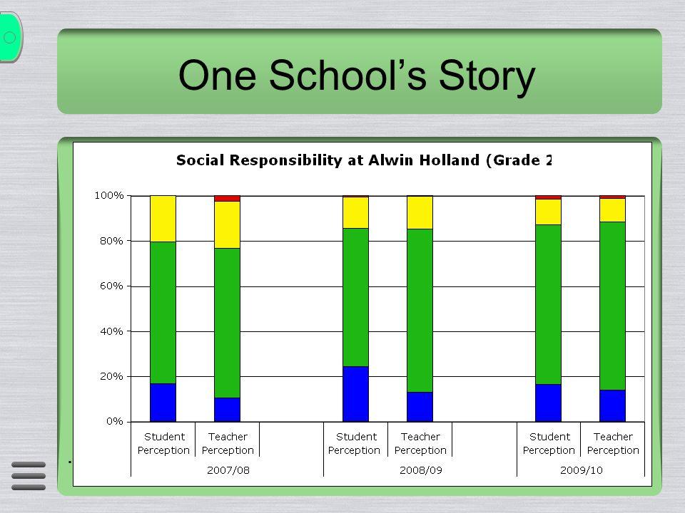 One School's Story