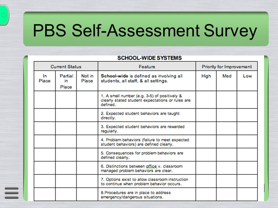 PBS Self-Assessment Survey