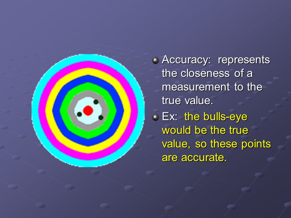 Accuracy: represents the closeness of a measurement to the true value. Ex: the bulls-eye would be the true value, so these points are accurate.