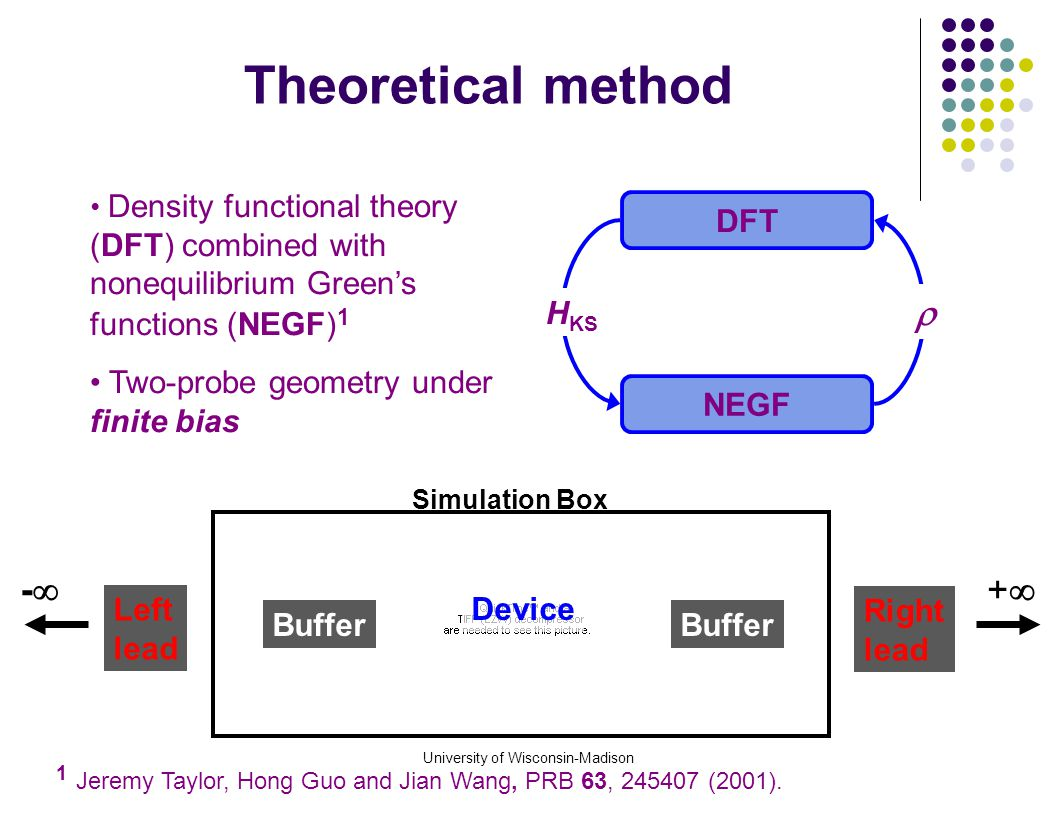 University of Wisconsin-Madison Theoretical method Device Left lead Right lead Density functional theory (DFT) combined with nonequilibrium Green's functions (NEGF) 1 Two-probe geometry under finite bias Buffer NEGF DFT H KS  -- ++ Simulation Box 1 Jeremy Taylor, Hong Guo and Jian Wang, PRB 63, 245407 (2001).