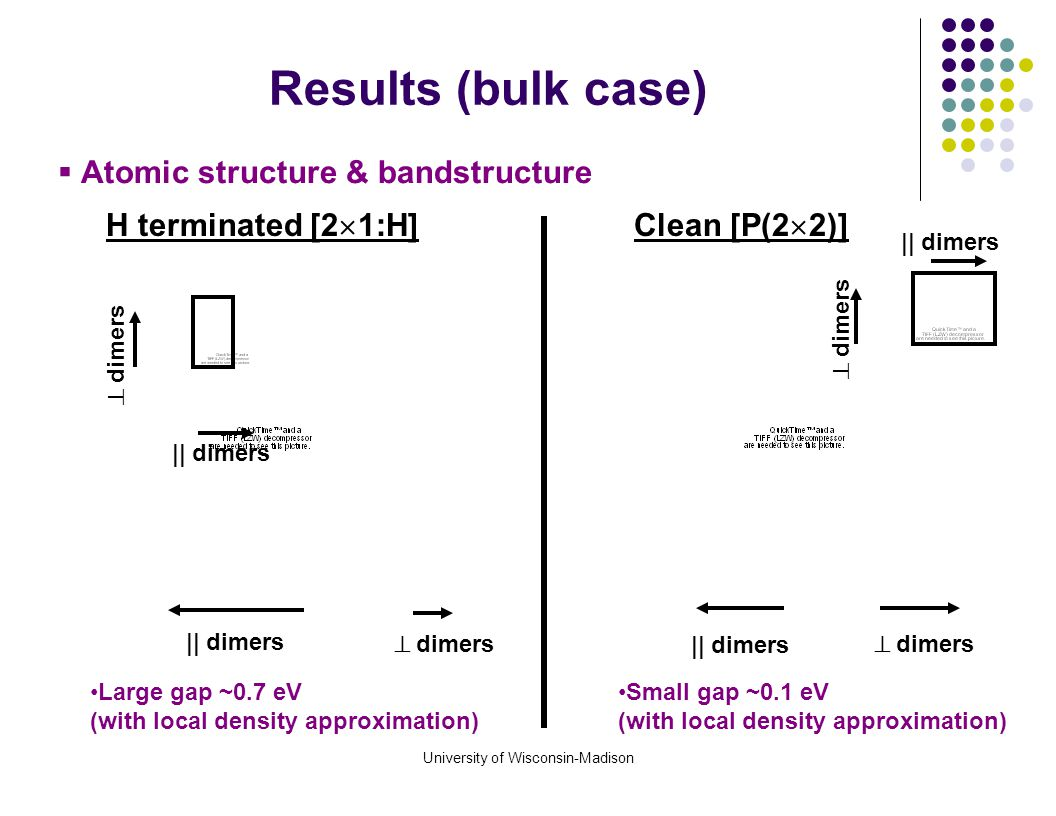 University of Wisconsin-Madison Results (bulk case)  Atomic structure & bandstructure H terminated [2  1:H]Clean [P(2  2)] || dimers  dimers || dimers  dimers Large gap ~0.7 eV (with local density approximation) Small gap ~0.1 eV (with local density approximation)  dimers || dimers  dimers