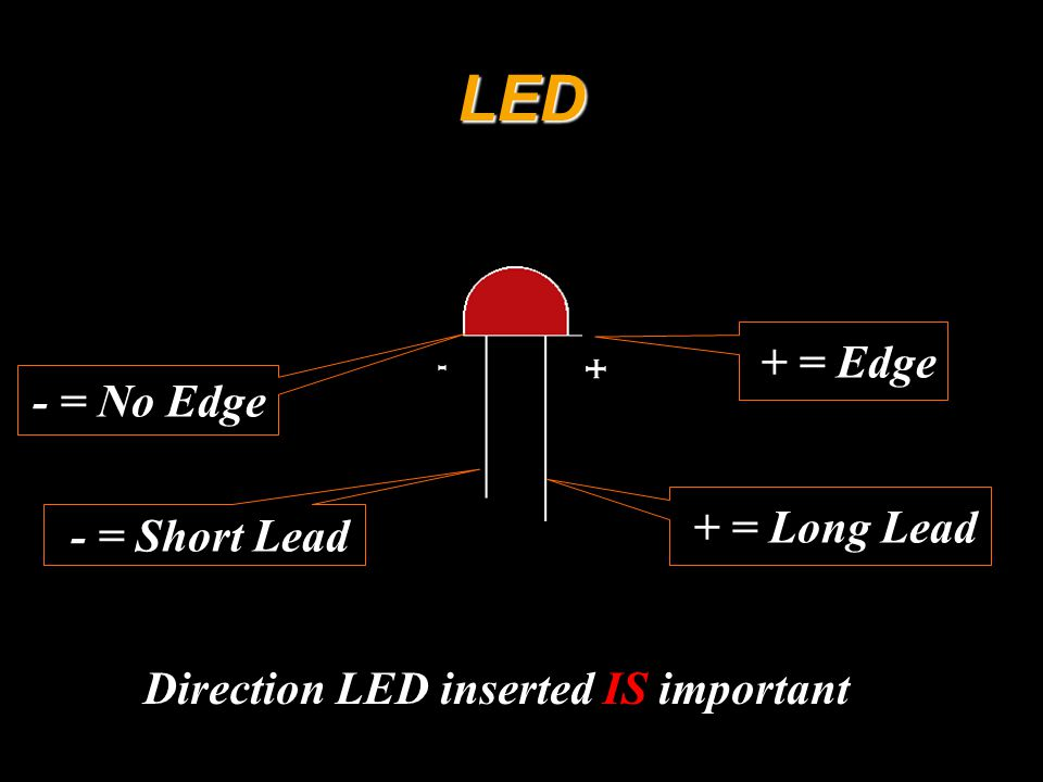 LED + = Long Lead - = Short Lead + = Edge - = No Edge Direction LED inserted IS important