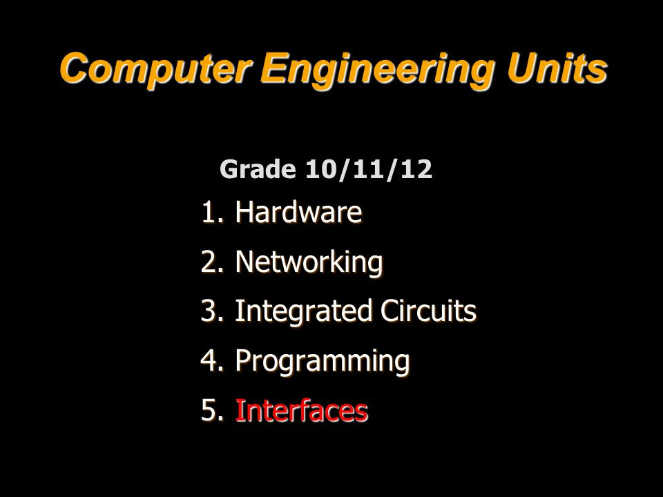 Computer Engineering Units Grade 10/11/12 1. Hardware 2.
