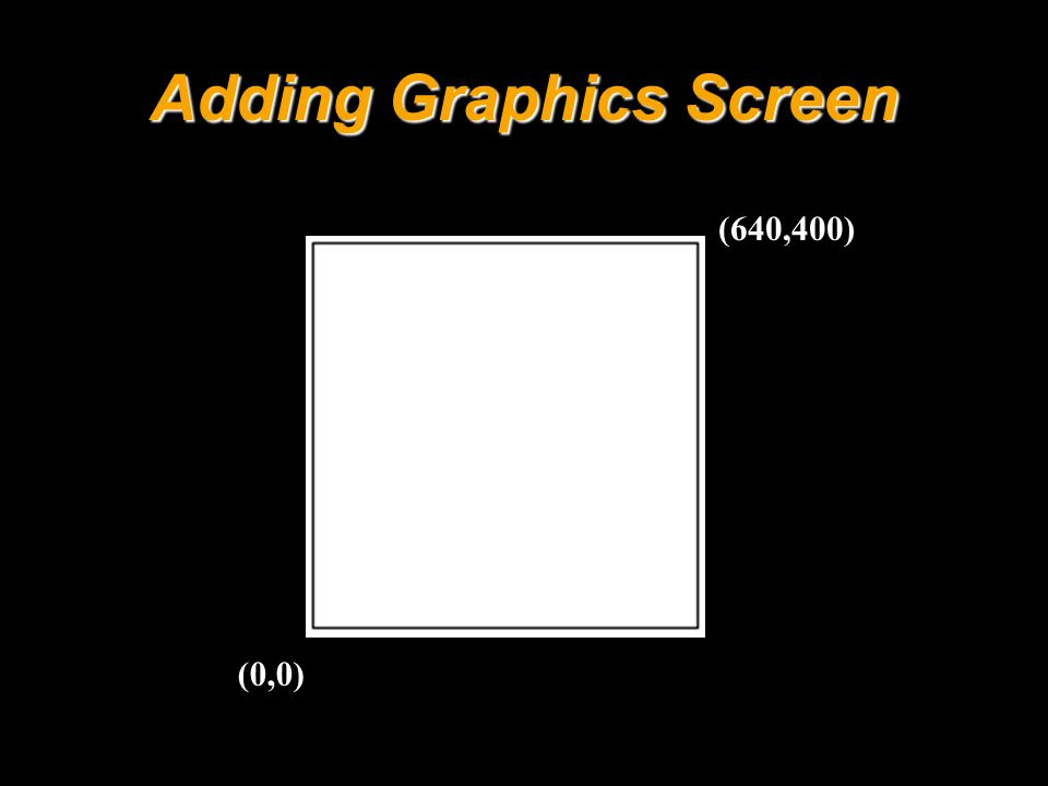 Adding Graphics Screen (0,0) (640,400)