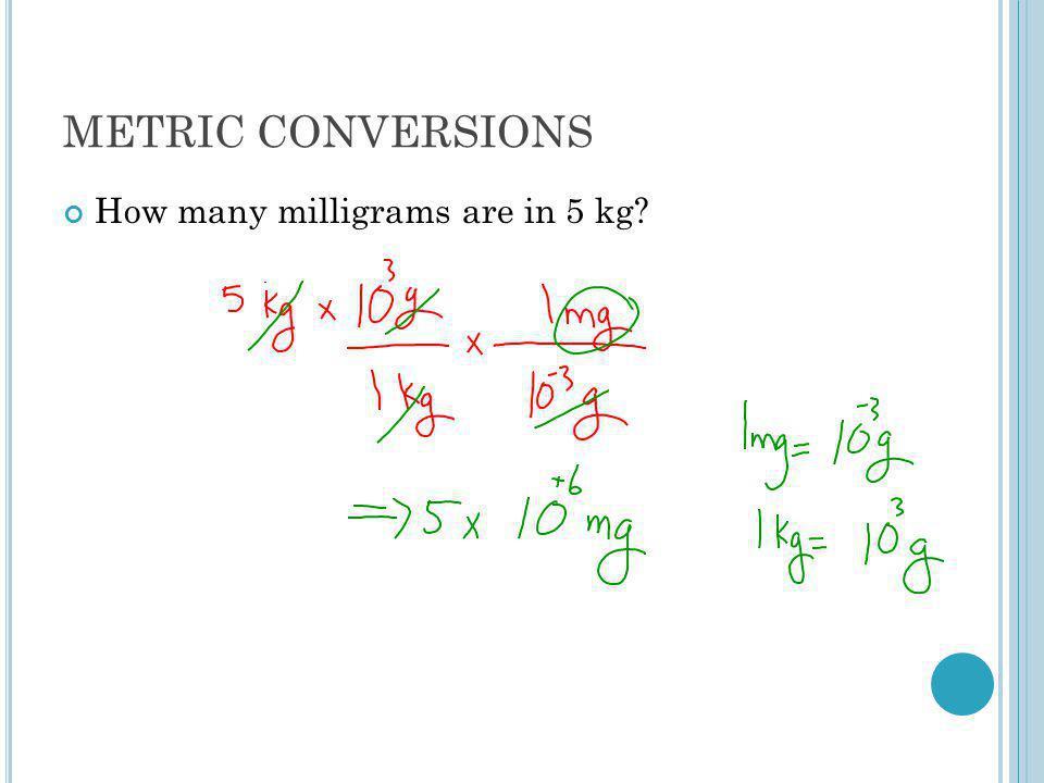 METRIC CONVERSIONS Express 7µm in Megametres