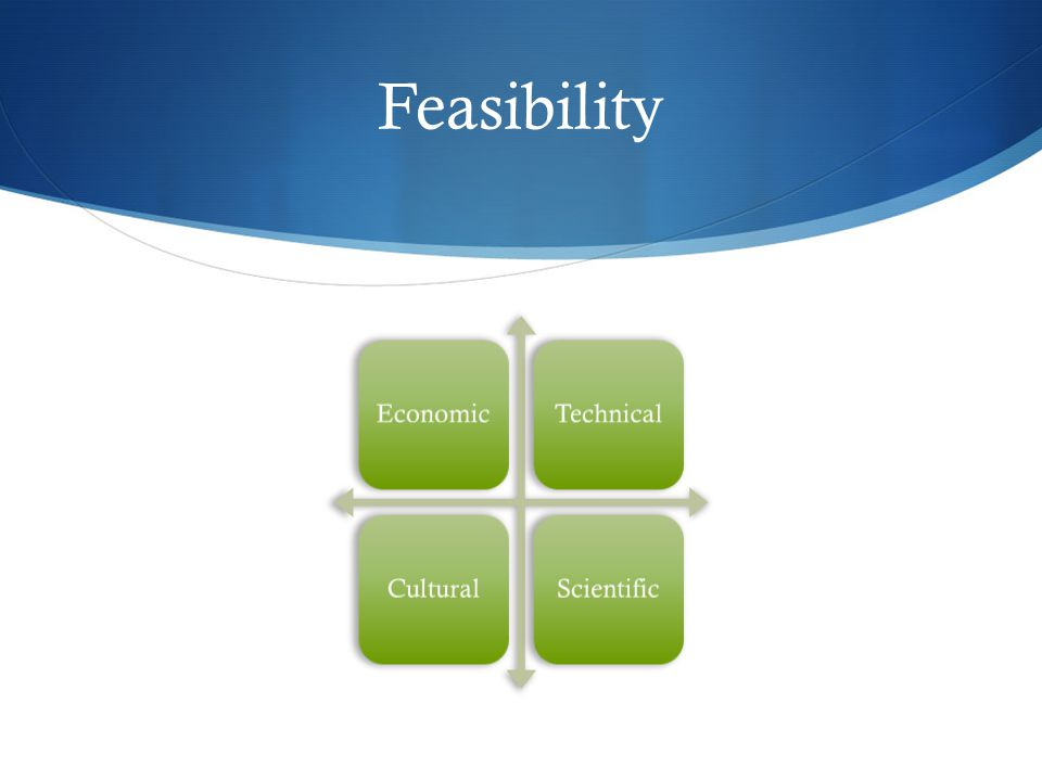 Feasibility EconomicTechnicalCulturalScientific