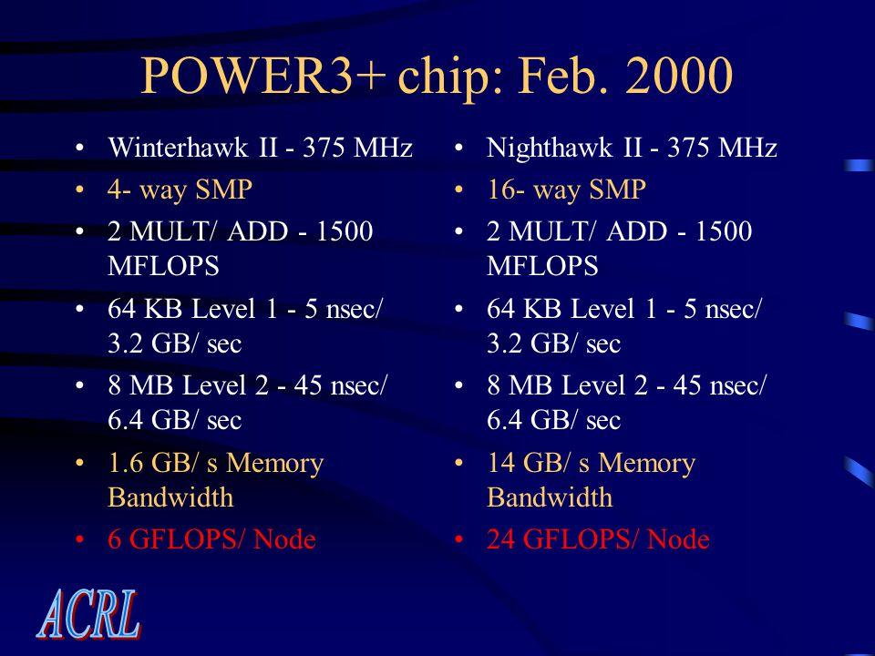 POWER3+ chip: Feb.