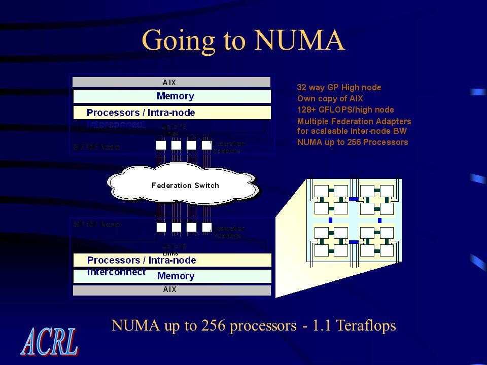 Going to NUMA NUMA up to 256 processors - 1.1 Teraflops