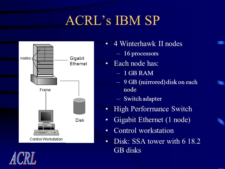 ACRL's IBM SP 4 Winterhawk II nodes –16 processors Each node has: –1 GB RAM –9 GB (mirrored) disk on each node –Switch adapter High Perforrnance Switch Gigabit Ethernet (1 node) Control workstation Disk: SSA tower with 6 18.2 GB disks Disk Gigabit Ethernet