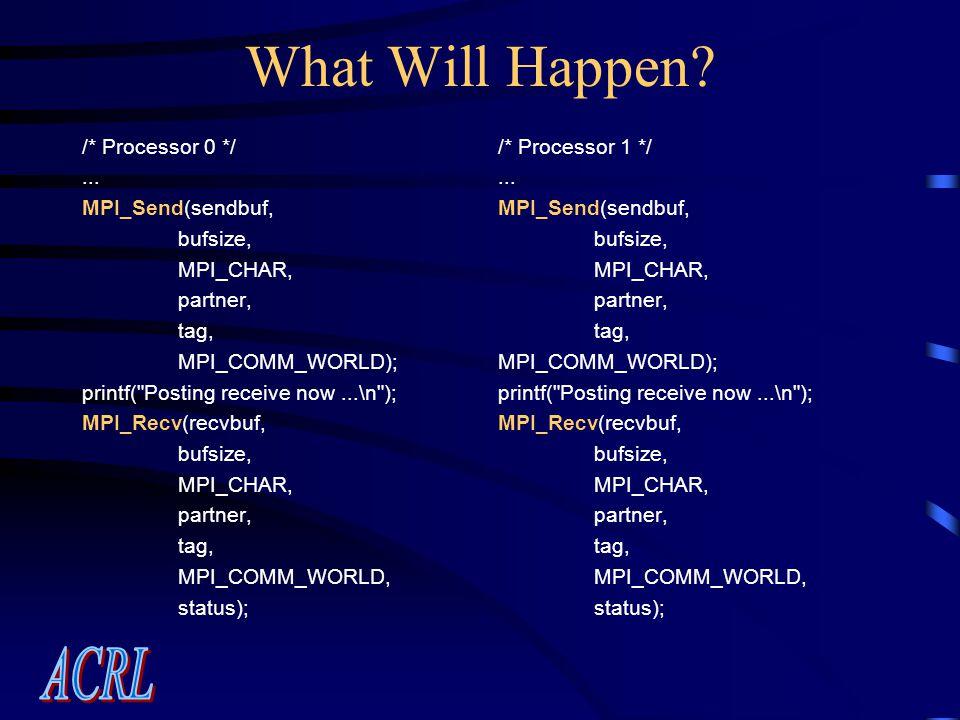 What Will Happen. /* Processor 0 */...