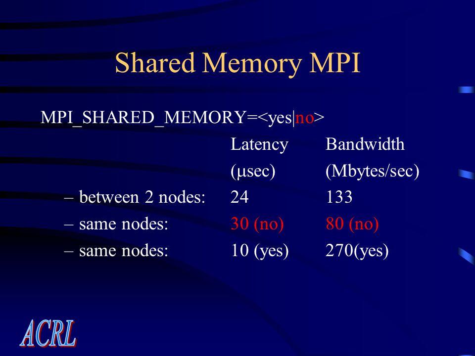 Shared Memory MPI MPI_SHARED_MEMORY= LatencyBandwidth (  sec)(Mbytes/sec) –between 2 nodes: 24133 –same nodes: 30 (no)80 (no) –same nodes:10 (yes)270(yes)