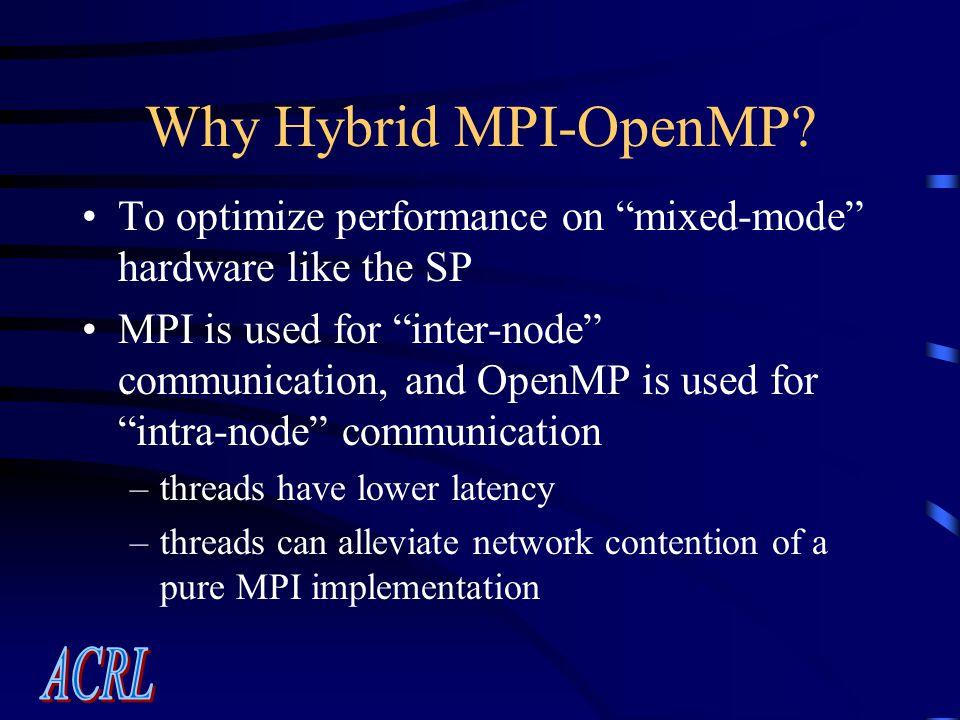 Why Hybrid MPI-OpenMP.