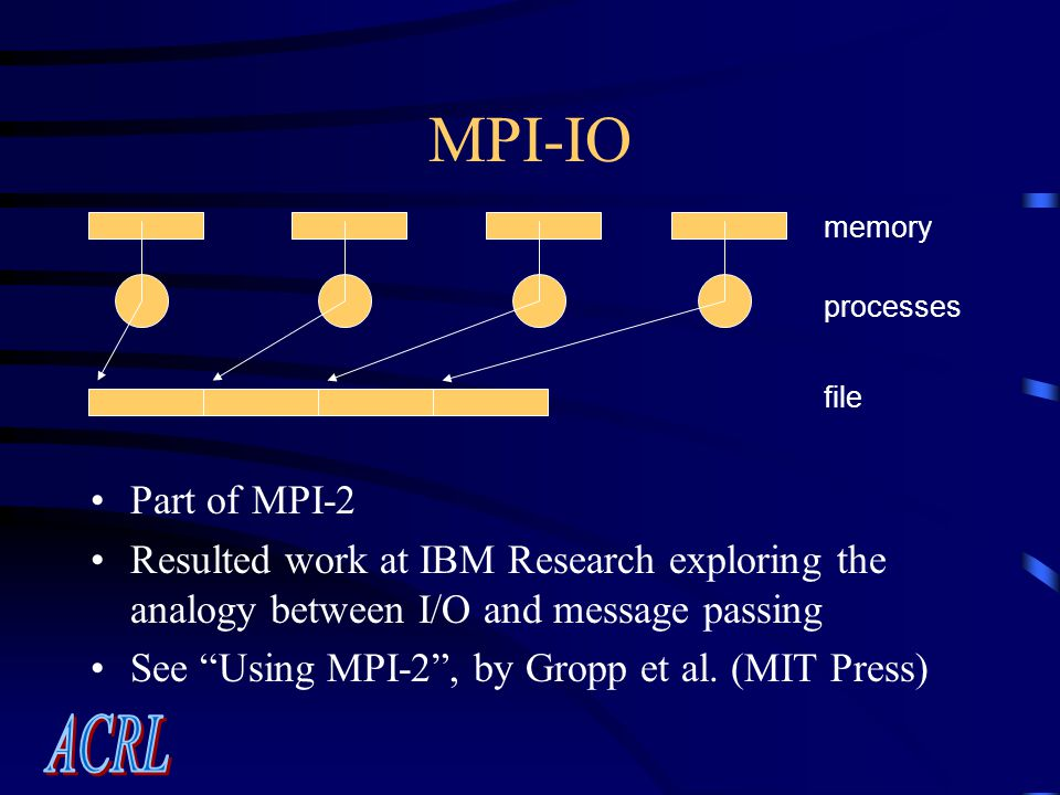 MPI-IO Part of MPI-2 Resulted work at IBM Research exploring the analogy between I/O and message passing See Using MPI-2 , by Gropp et al.