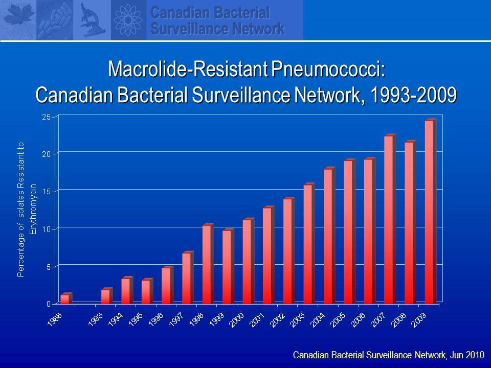 Macrolide-Resistant Pneumococci: Canadian Bacterial Surveillance Network, 1993-2009 Canadian Bacterial Surveillance Network, Jun 2010