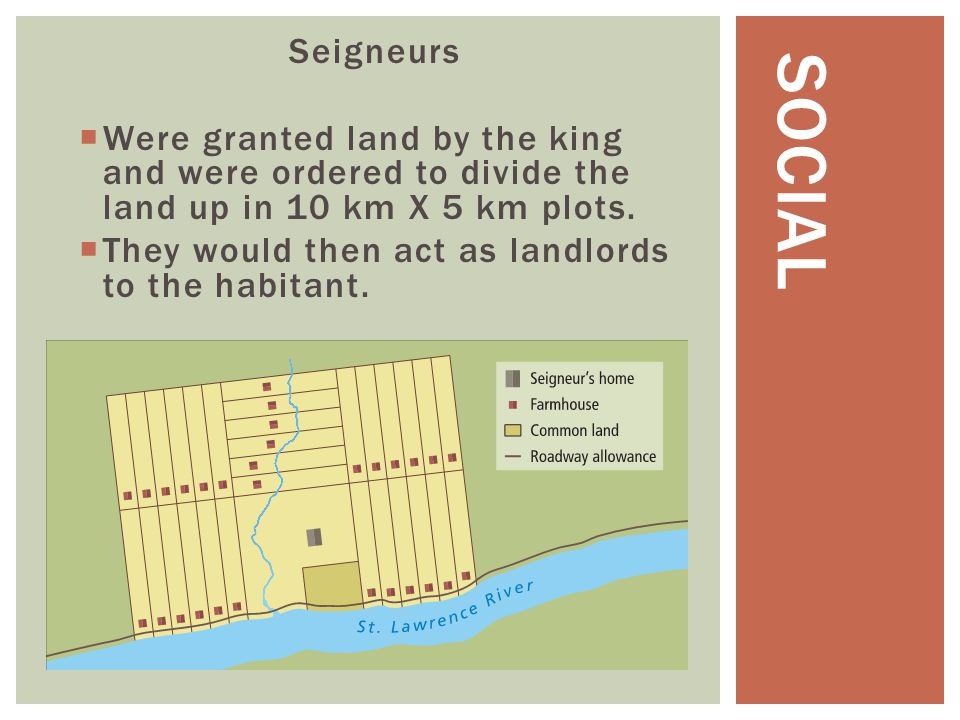 Seigneurs  Were granted land by the king and were ordered to divide the land up in 10 km X 5 km plots.  They would then act as landlords to the habi