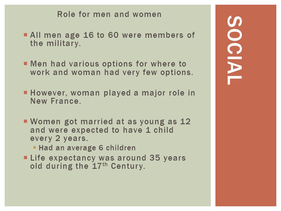 Role for men and women  All men age 16 to 60 were members of the military.  Men had various options for where to work and woman had very few options