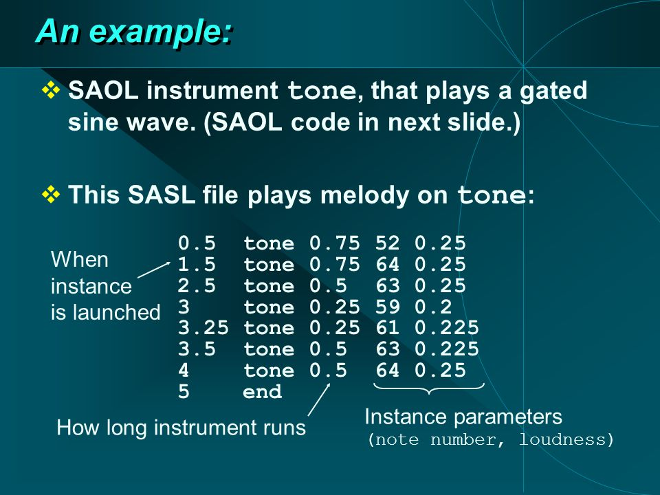 An example:  SAOL instrument tone, that plays a gated sine wave.
