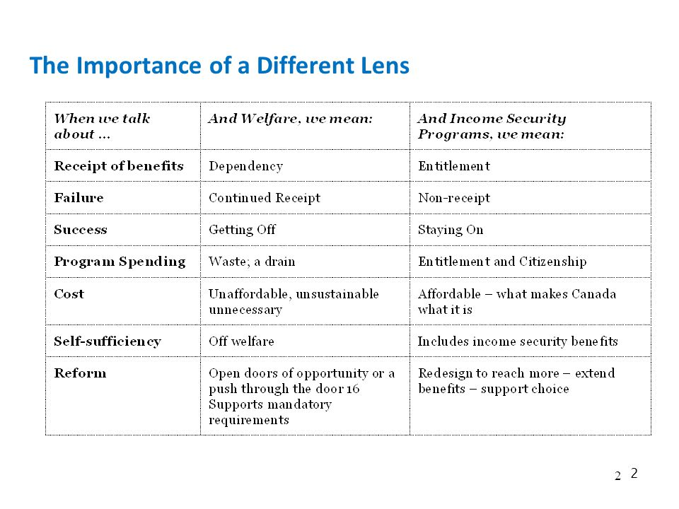 2 The Importance of a Different Lens 2