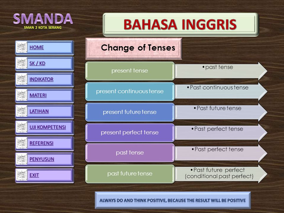 Change of Tenses past tense present tense Past continuous tense present continuous tense Past future tense present future tense Past perfect tense present perfect tense Past perfect tense past tense Past future perfect (conditional past perfect) past future tense ALWAYS DO AND THINK POSITIVE, BECAUSE THE RESULT WILL BE POSITIVE