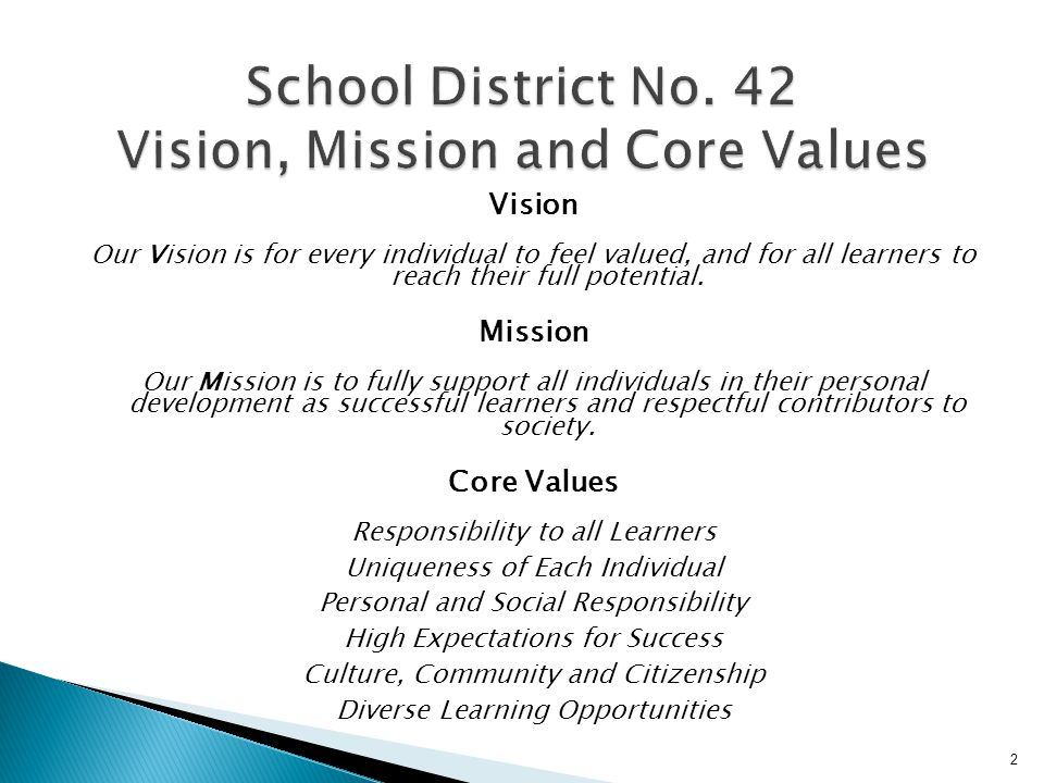  Specific focus and dialogue will occur district wide on how to integrate targeted and intensive support seamlessly into a kindergarten program in a systematic, structured and effective manner.