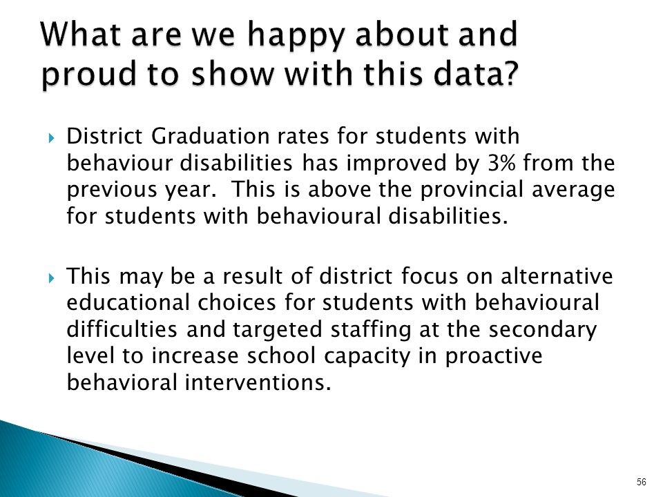  District Graduation rates for students with behaviour disabilities has improved by 3% from the previous year. This is above the provincial average f
