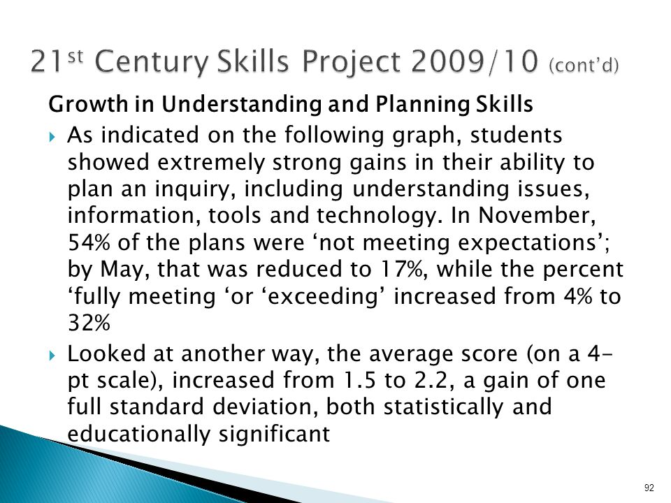 Growth in Understanding and Planning Skills  As indicated on the following graph, students showed extremely strong gains in their ability to plan an