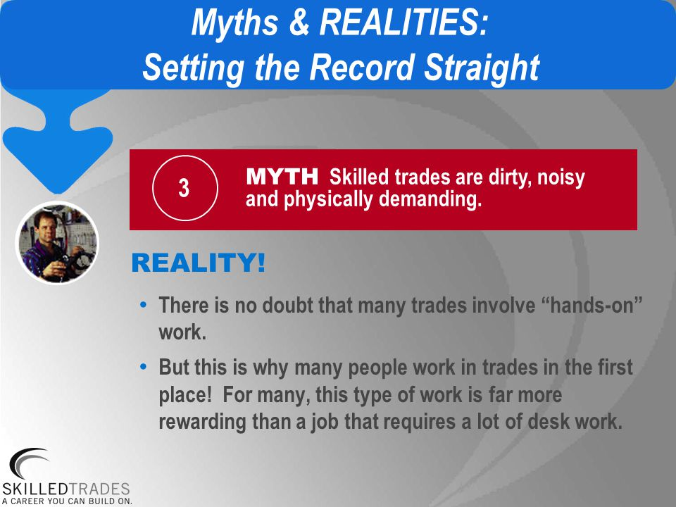 Myths & REALITIES: Setting the Record Straight REALITY.