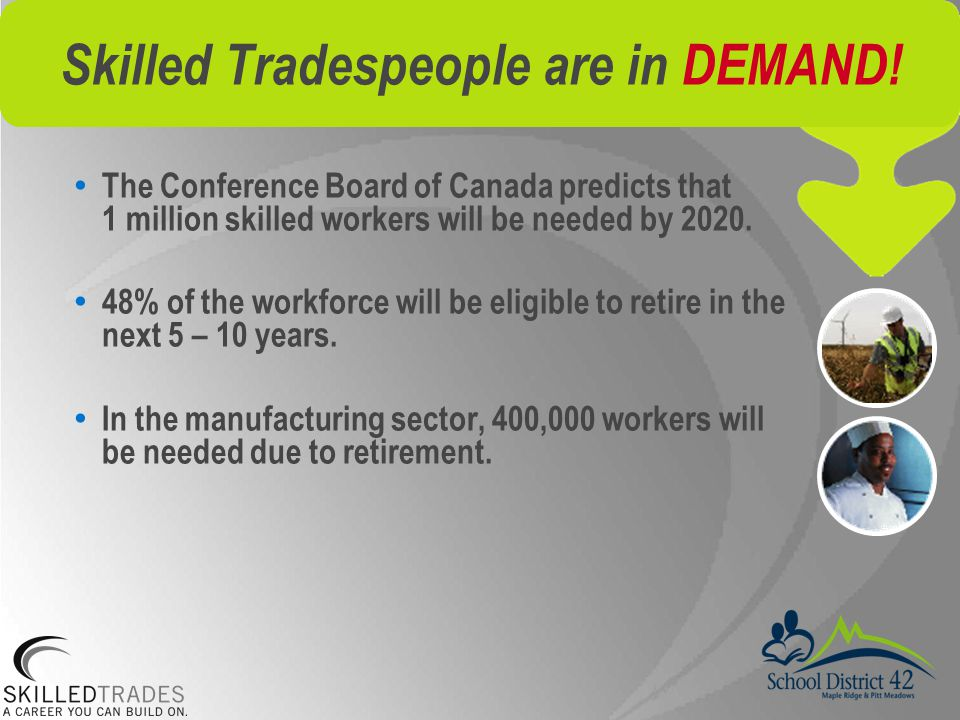 The Conference Board of Canada predicts that 1 million skilled workers will be needed by 2020.