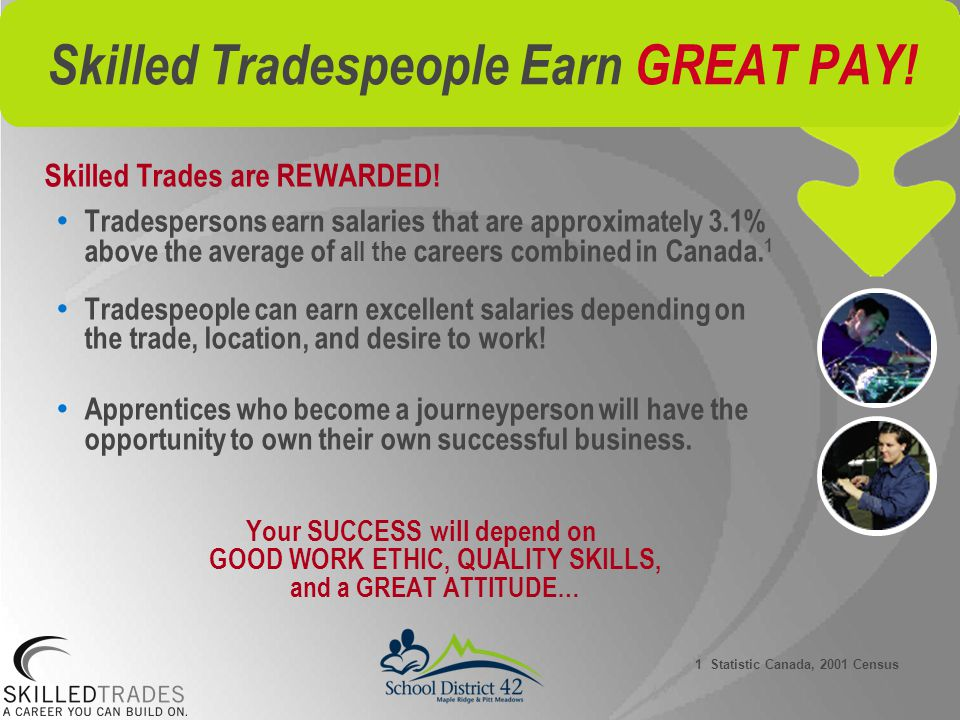 Skilled Tradespeople Earn GREAT PAY. Skilled Trades are REWARDED.