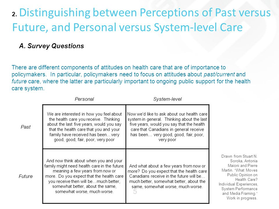 2. Distinguishing between Perceptions of Past versus Future, and Personal versus System-level Care Drawn from Stuart N. Soroka, Antonia Maioni and Pie