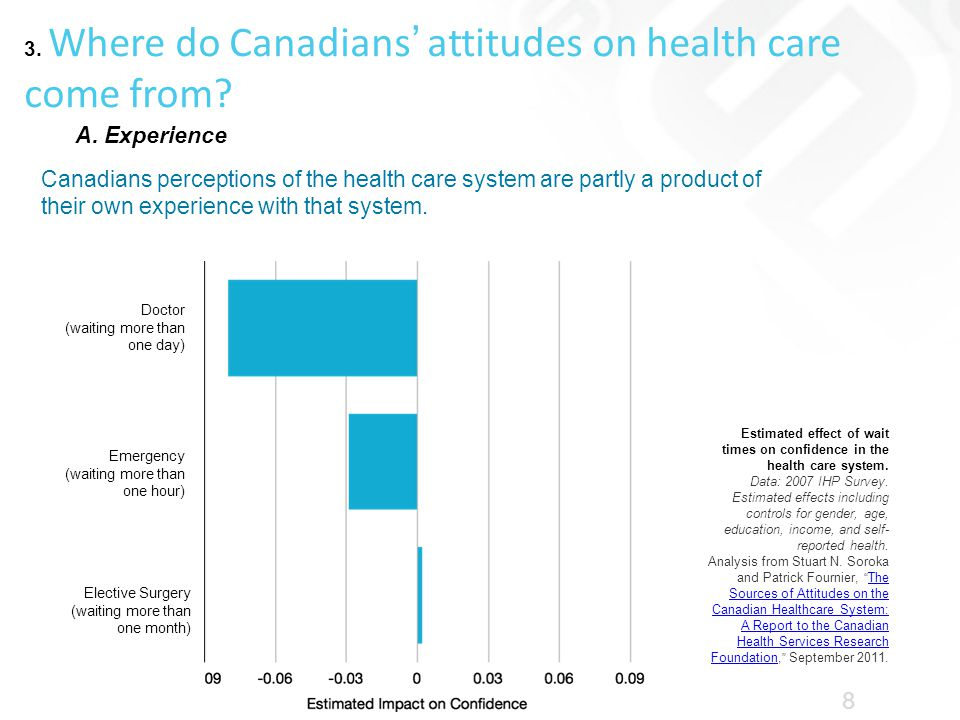3. Where do Canadians' attitudes on health care come from.
