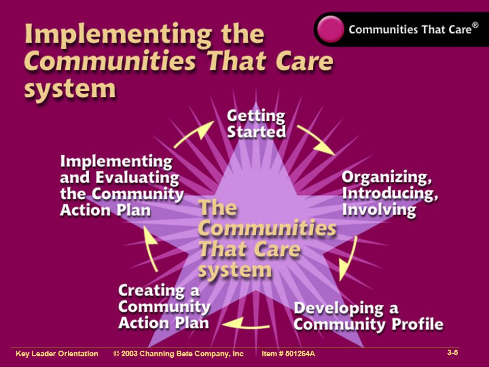 April 2007 People Care About Me Sustain the program Reach community dosage levels We need to keep on with the process for our kids.